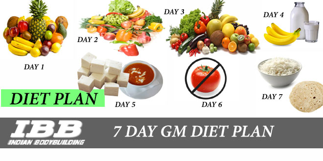 GM Diet Indian & Vegetarian Plan for 7 Days
