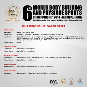 WBPF Championship 2014 Categories
