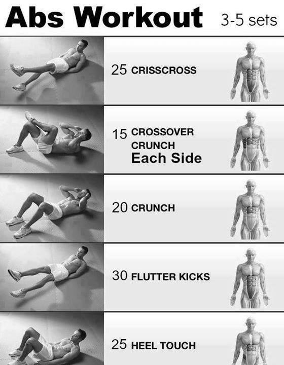 Top 5 Abs Workout at Home