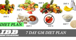 7 Day GM Diet Plan