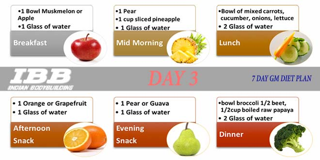 7 days gm diet the best indian vegetarian diet to lose weight day 3 indian gm diet plan forumfinder Images