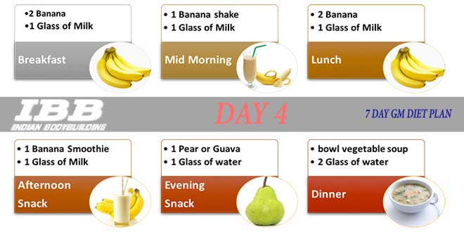 Muscle gain veg diet plan 7 days