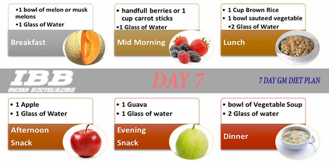 7 days gm diet the best indian vegetarian diet to lose weight day 7 indian gm diet plan ccuart Image collections