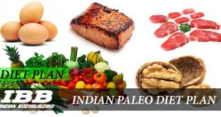 7 Days Indian Paleo Diet Plan