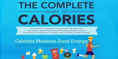 The Complete Guide to Calories -min