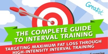 The Complete Guide to Interval Training-min